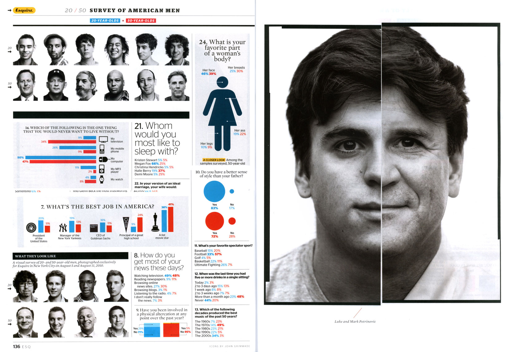 esquire_layout-copy